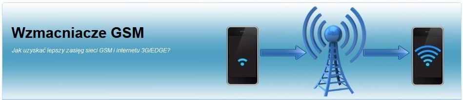Wzmacniacze GSM, Jak wybrać wzmacniacz gsm i internetu 3G?